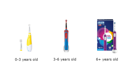 Best Children's Electric Toothbrush UK 2019